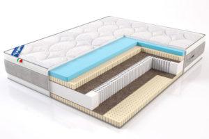 Ортопедические матрасы для кровати